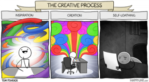 Creative process - self loathing